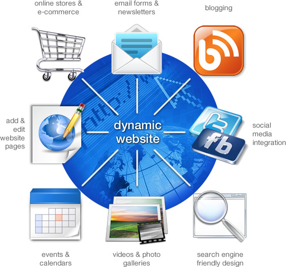 dynamic-website-graphic